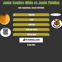 Jamie Sendles-White vs Jamie Fielding h2h player stats