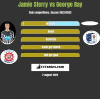 Jamie Sterry vs George Ray h2h player stats