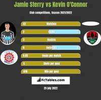 Jamie Sterry vs Kevin O'Connor h2h player stats