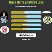 Jamie Sterry vs Armani Little h2h player stats