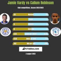 Jamie Vardy vs Callum Robinson h2h player stats