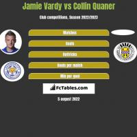 Jamie Vardy vs Collin Quaner h2h player stats