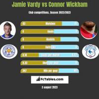 Jamie Vardy vs Connor Wickham h2h player stats