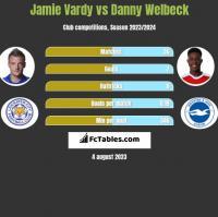 Jamie Vardy vs Danny Welbeck h2h player stats