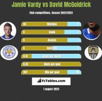 Jamie Vardy vs David McGoldrick h2h player stats