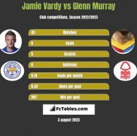 Jamie Vardy vs Glenn Murray h2h player stats