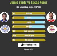 Jamie Vardy vs Lucas Perez h2h player stats