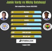 Jamie Vardy vs Michy Batshuayi h2h player stats