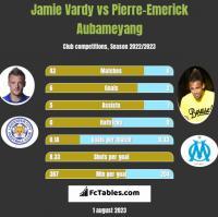 Jamie Vardy vs Pierre-Emerick Aubameyang h2h player stats
