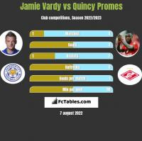 Jamie Vardy vs Quincy Promes h2h player stats