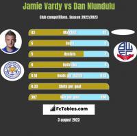 Jamie Vardy vs Dan Nlundulu h2h player stats