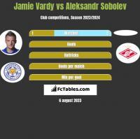 Jamie Vardy vs Aleksandr Sobolev h2h player stats