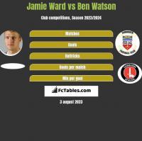 Jamie Ward vs Ben Watson h2h player stats
