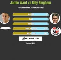 Jamie Ward vs Billy Bingham h2h player stats