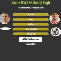 Jamie Ward vs Danny Pugh h2h player stats