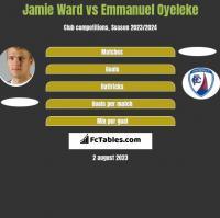 Jamie Ward vs Emmanuel Oyeleke h2h player stats