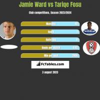 Jamie Ward vs Tariqe Fosu h2h player stats