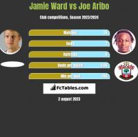 Jamie Ward vs Joe Aribo h2h player stats