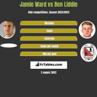 Jamie Ward vs Ben Liddle h2h player stats