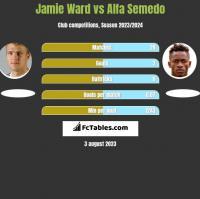 Jamie Ward vs Alfa Semedo h2h player stats