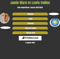 Jamie Ward vs Lewis Collins h2h player stats