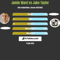 Jamie Ward vs Jake Taylor h2h player stats