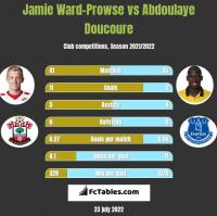 Jamie Ward-Prowse vs Abdoulaye Doucoure h2h player stats