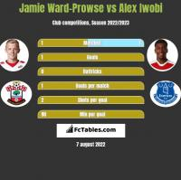 Jamie Ward-Prowse vs Alex Iwobi h2h player stats