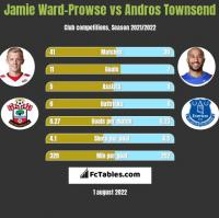 Jamie Ward-Prowse vs Andros Townsend h2h player stats