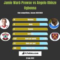 Jamie Ward-Prowse vs Angelo Obinze Ogbonna h2h player stats