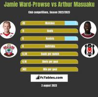 Jamie Ward-Prowse vs Arthur Masuaku h2h player stats