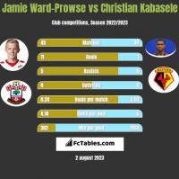 Jamie Ward-Prowse vs Christian Kabasele h2h player stats