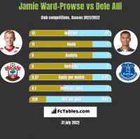 Jamie Ward-Prowse vs Dele Alli h2h player stats