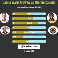 Jamie Ward-Prowse vs Etienne Capoue h2h player stats