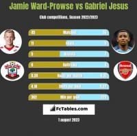 Jamie Ward-Prowse vs Gabriel Jesus h2h player stats