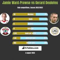 Jamie Ward-Prowse vs Gerard Deulofeu h2h player stats