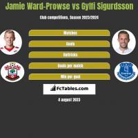 Jamie Ward-Prowse vs Gylfi Sigurdsson h2h player stats