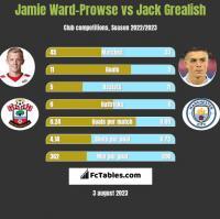 Jamie Ward-Prowse vs Jack Grealish h2h player stats