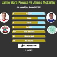 Jamie Ward-Prowse vs James McCarthy h2h player stats