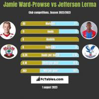 Jamie Ward-Prowse vs Jefferson Lerma h2h player stats