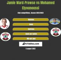 Jamie Ward-Prowse vs Mohamed Elyounoussi h2h player stats