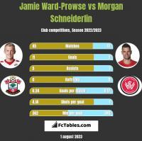Jamie Ward-Prowse vs Morgan Schneiderlin h2h player stats