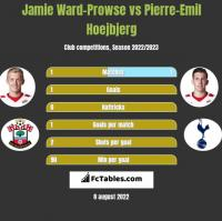 Jamie Ward-Prowse vs Pierre-Emil Hoejbjerg h2h player stats
