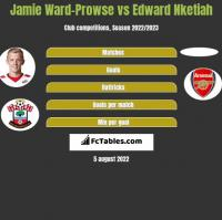 Jamie Ward-Prowse vs Edward Nketiah h2h player stats