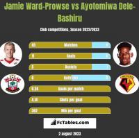 Jamie Ward-Prowse vs Ayotomiwa Dele-Bashiru h2h player stats