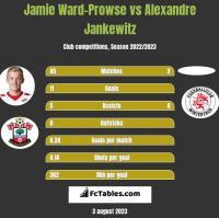 Jamie Ward-Prowse vs Alexandre Jankewitz h2h player stats
