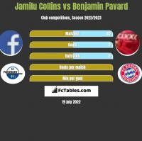 Jamilu Collins vs Benjamin Pavard h2h player stats