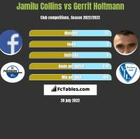 Jamilu Collins vs Gerrit Holtmann h2h player stats