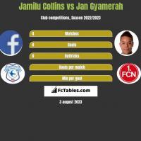 Jamilu Collins vs Jan Gyamerah h2h player stats