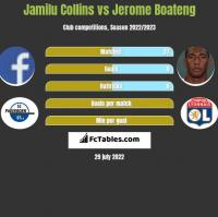 Jamilu Collins vs Jerome Boateng h2h player stats